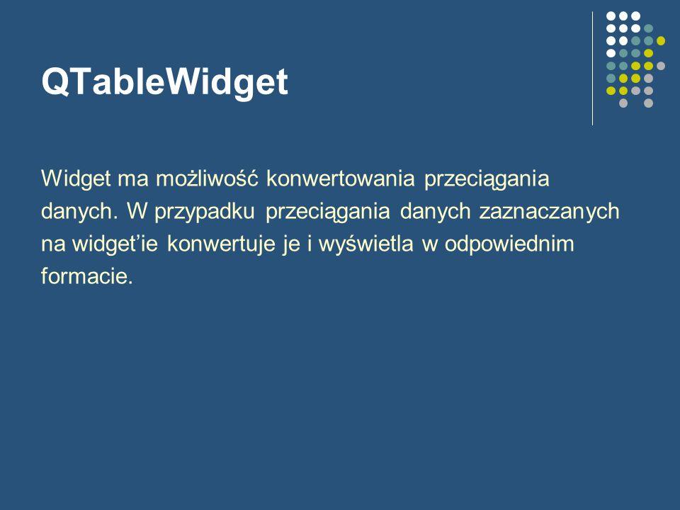QTableWidget Widget ma możliwość konwertowania przeciągania