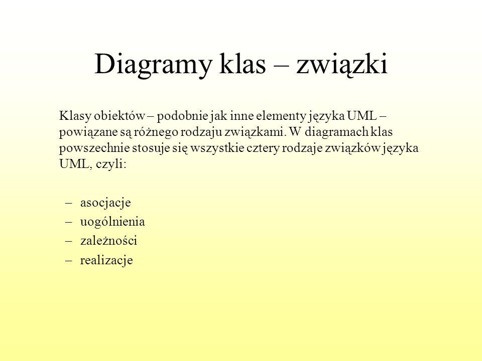 Diagramy klas – związki