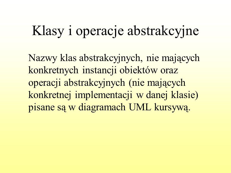 Klasy i operacje abstrakcyjne