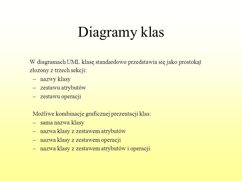 Diagramy klas W diagramach UML klasę standardowo przedstawia się jako prostokąt złożony z trzech sekcji: