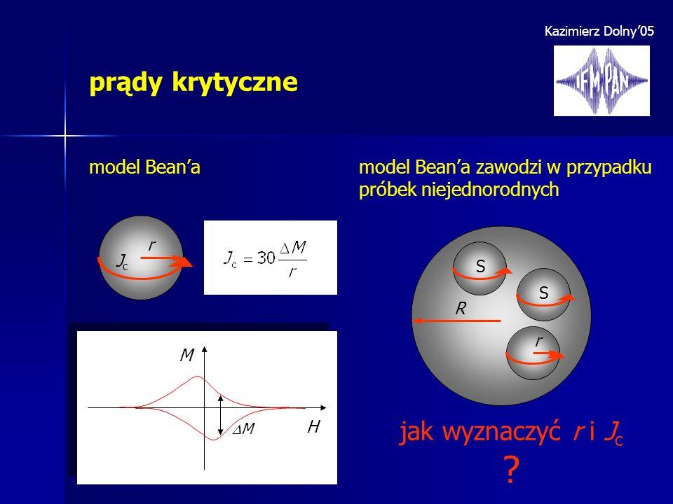 prądy krytyczne jak wyznaczyć r i Jc model Bean'a