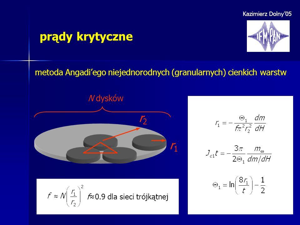 Kazimierz Dolny'05 prądy krytyczne. metoda Angadi'ego niejednorodnych (granularnych) cienkich warstw.