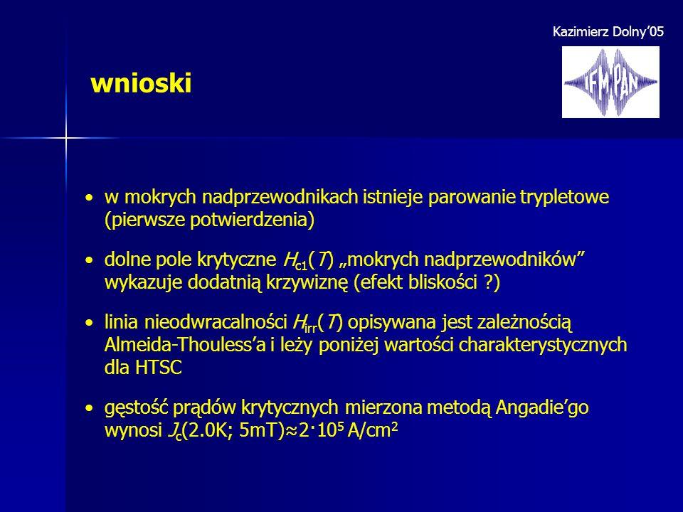 Kazimierz Dolny'05 wnioski. w mokrych nadprzewodnikach istnieje parowanie trypletowe (pierwsze potwierdzenia)