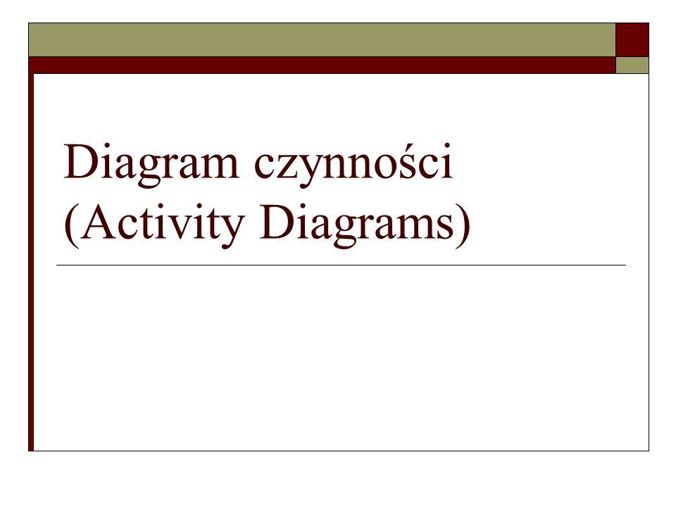 Diagram czynności (Activity Diagrams)