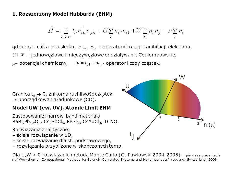 1. Rozszerzony Model Hubbarda (EHM)