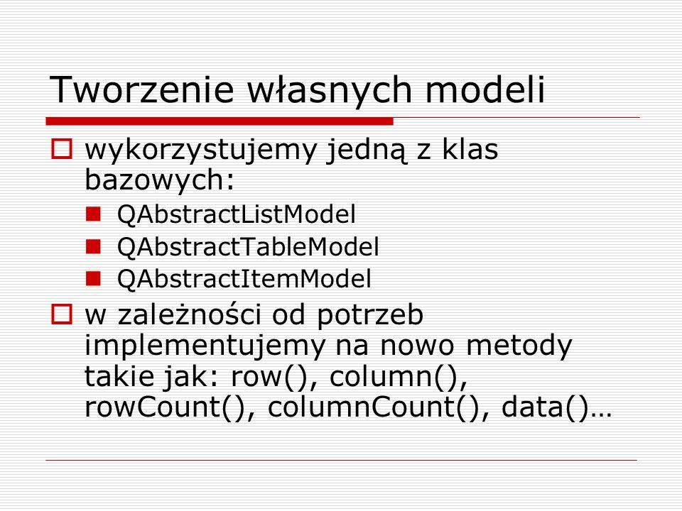 Tworzenie własnych modeli