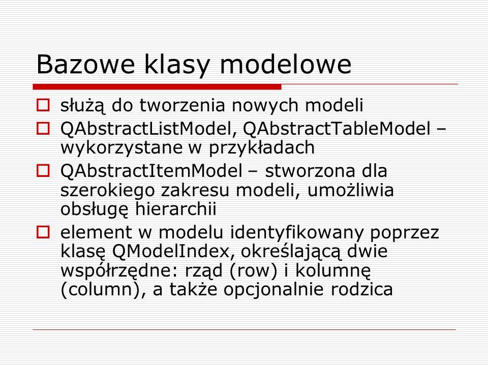 Bazowe klasy modelowe służą do tworzenia nowych modeli