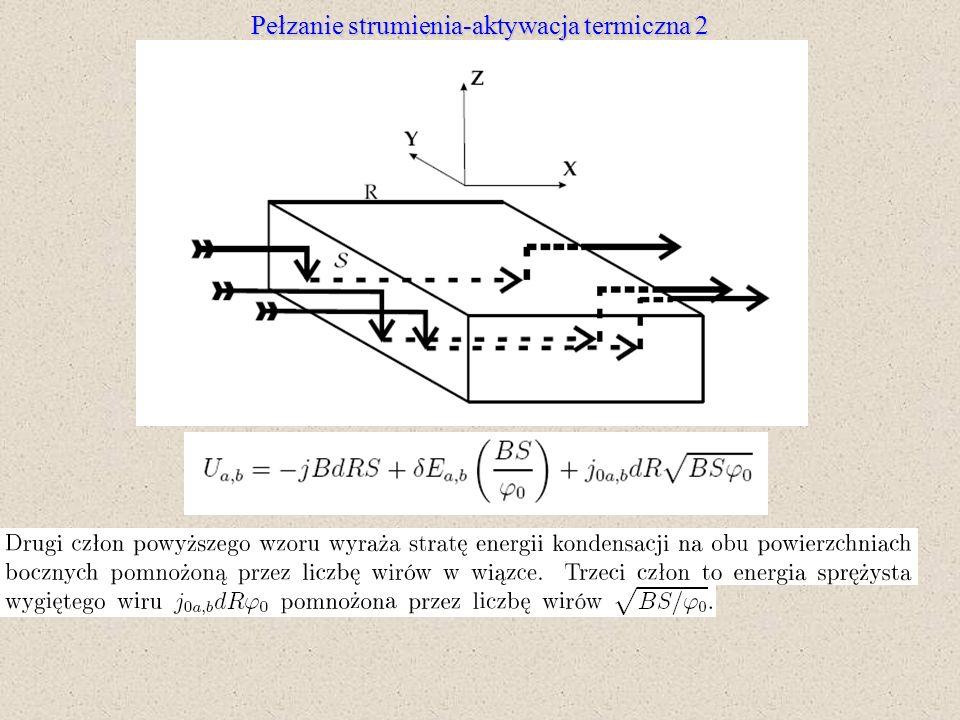 Pełzanie strumienia-aktywacja termiczna 2