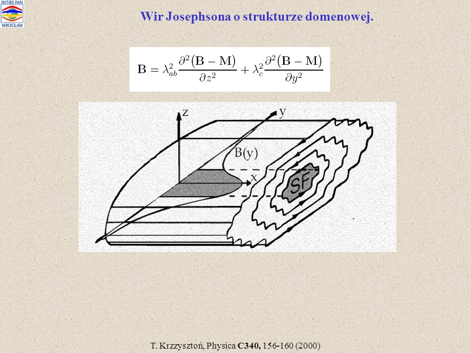 Wir Josephsona o strukturze domenowej.