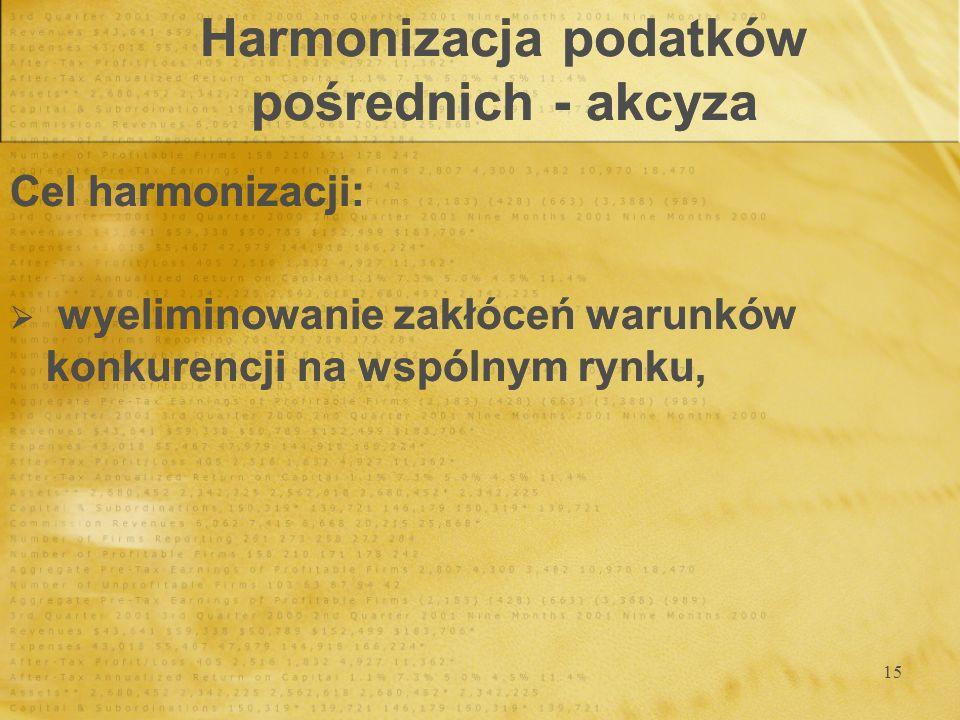 Harmonizacja podatków pośrednich - akcyza