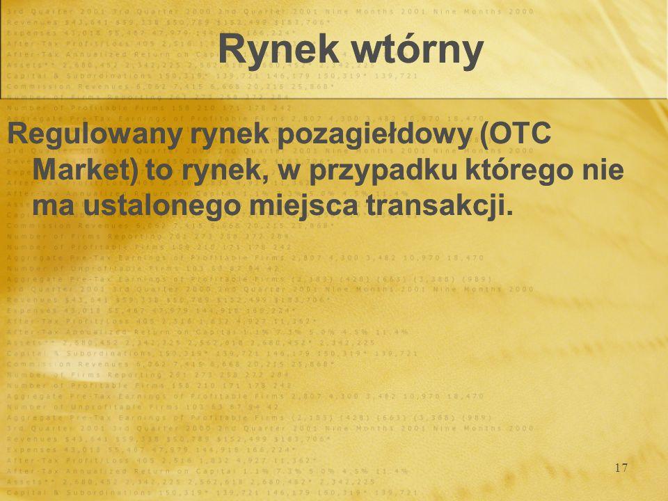 Rynek wtórny Regulowany rynek pozagiełdowy (OTC Market) to rynek, w przypadku którego nie ma ustalonego miejsca transakcji.