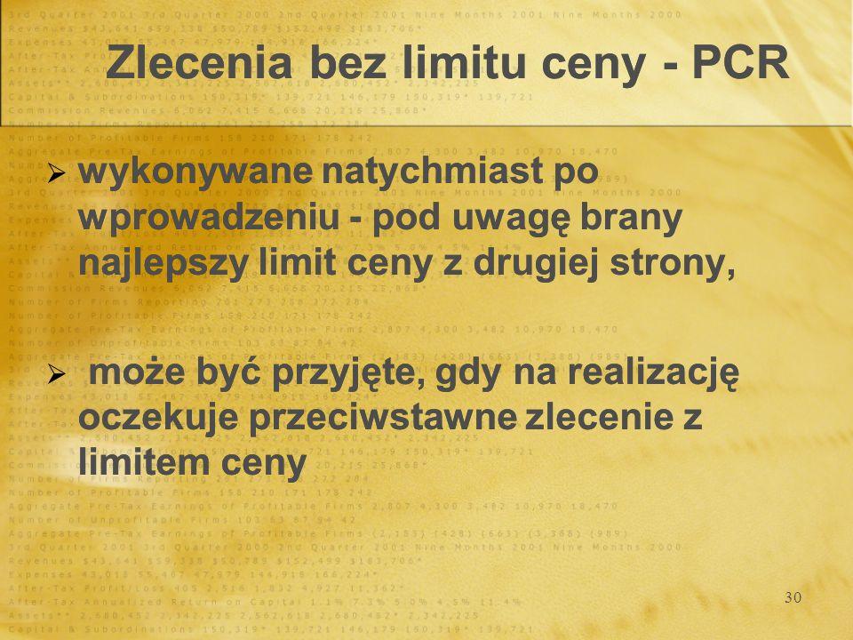 Zlecenia bez limitu ceny - PCR
