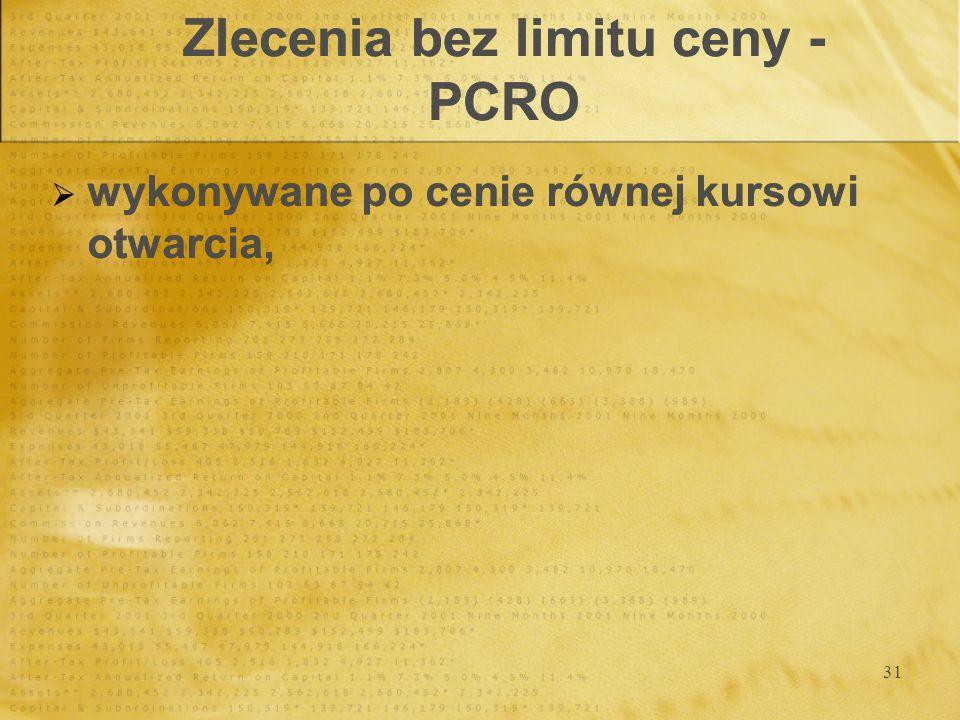 Zlecenia bez limitu ceny - PCRO