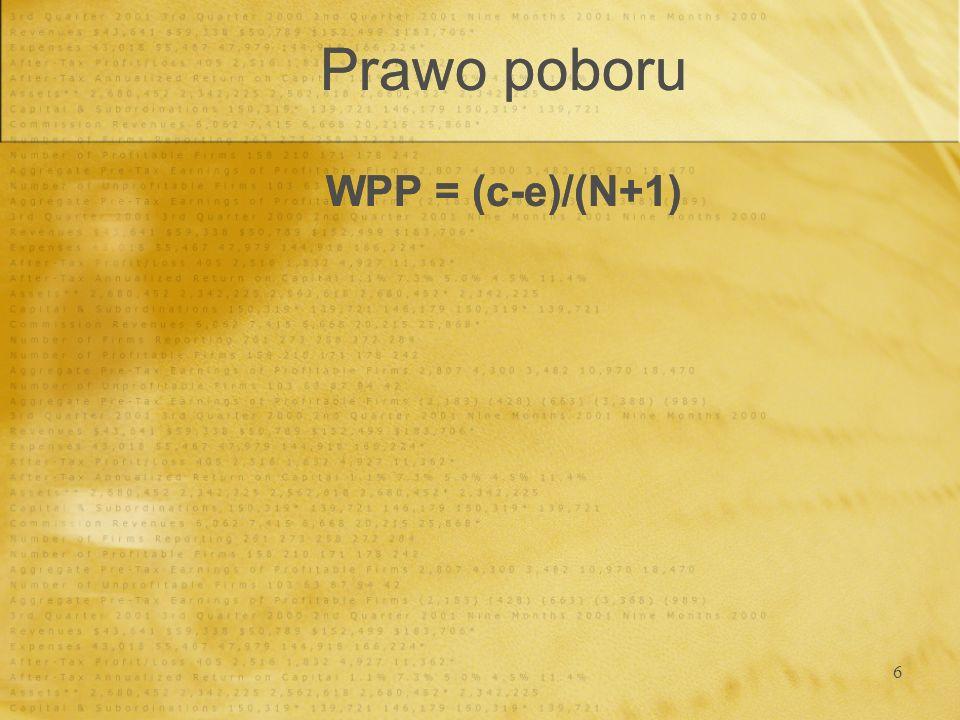 Prawo poboru WPP = (c-e)/(N+1)