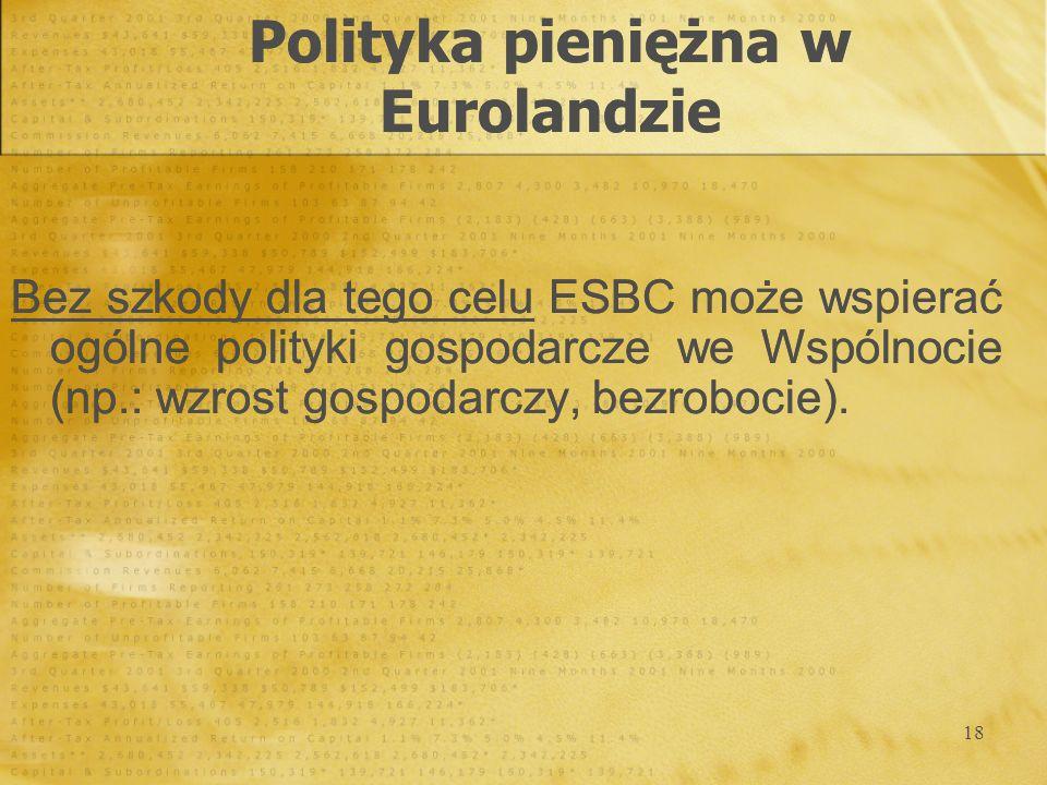 Polityka pieniężna w Eurolandzie