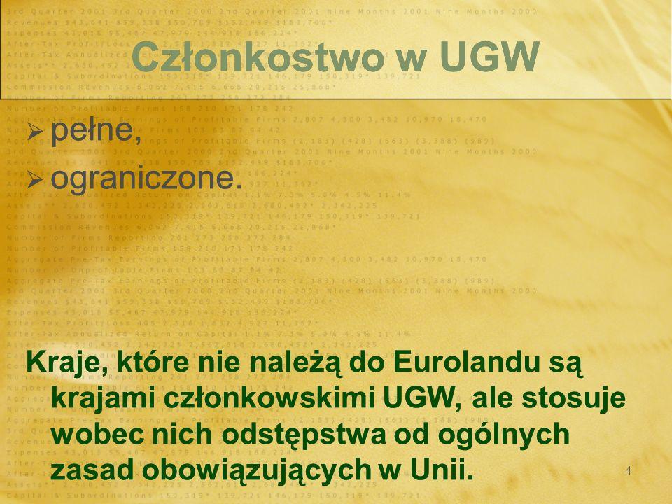 Członkostwo w UGW pełne, ograniczone.