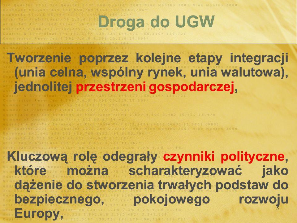 Droga do UGWTworzenie poprzez kolejne etapy integracji (unia celna, wspólny rynek, unia walutowa), jednolitej przestrzeni gospodarczej,