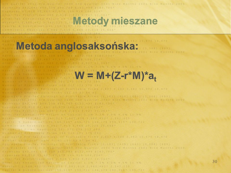 Metody mieszane Metoda anglosaksońska: W = M+(Z-r*M)*at