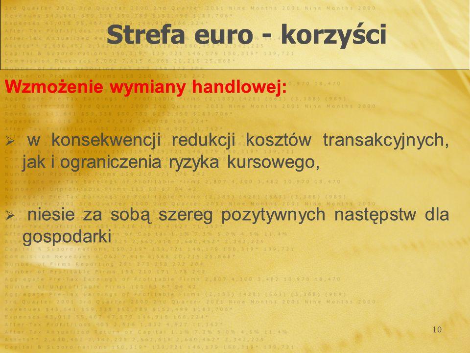 Strefa euro - korzyści Wzmożenie wymiany handlowej: