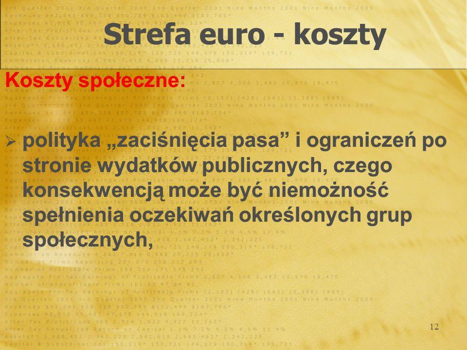 Strefa euro - koszty Koszty społeczne: