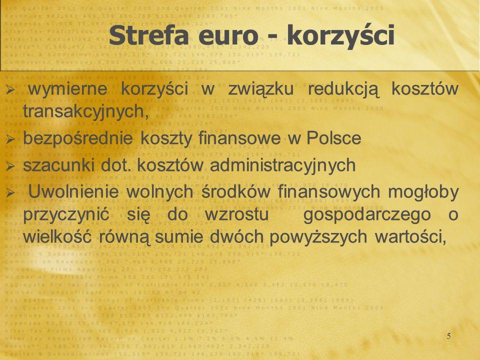 Strefa euro - korzyści wymierne korzyści w związku redukcją kosztów transakcyjnych, bezpośrednie koszty finansowe w Polsce.