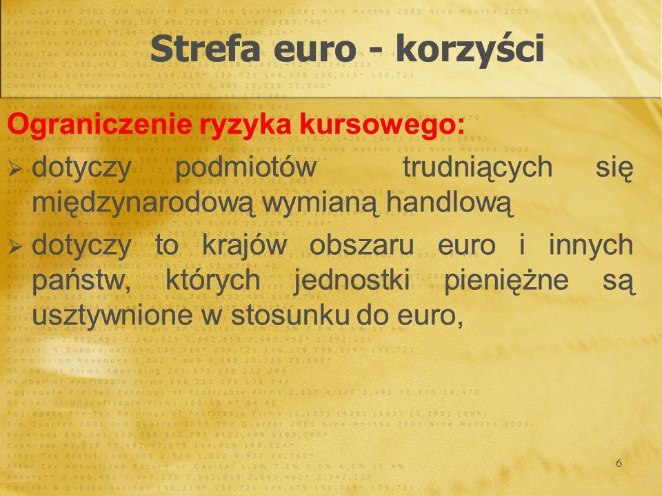 Strefa euro - korzyści Ograniczenie ryzyka kursowego: