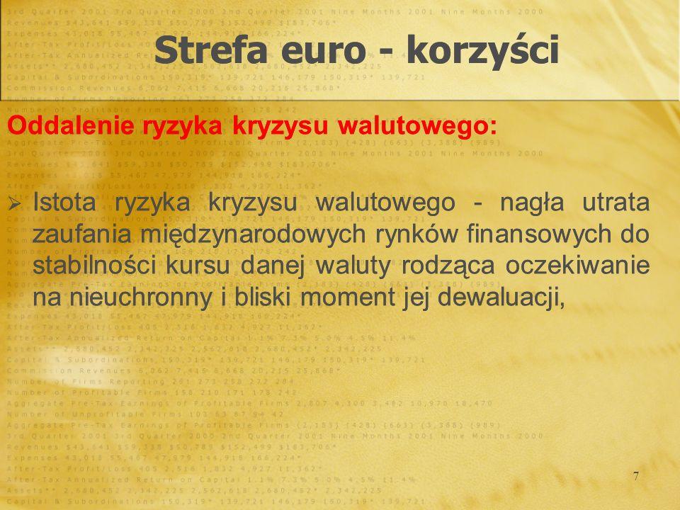 Strefa euro - korzyści Oddalenie ryzyka kryzysu walutowego: