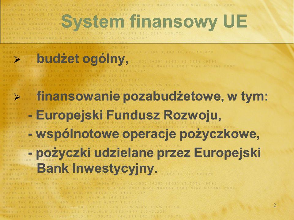 System finansowy UE budżet ogólny, finansowanie pozabudżetowe, w tym: