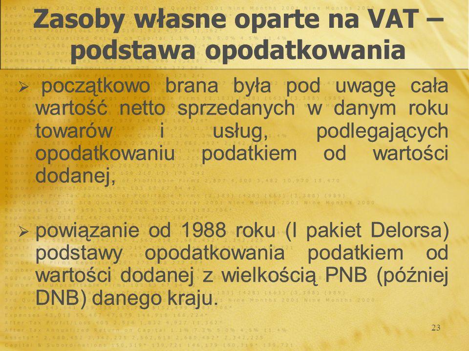 Zasoby własne oparte na VAT – podstawa opodatkowania