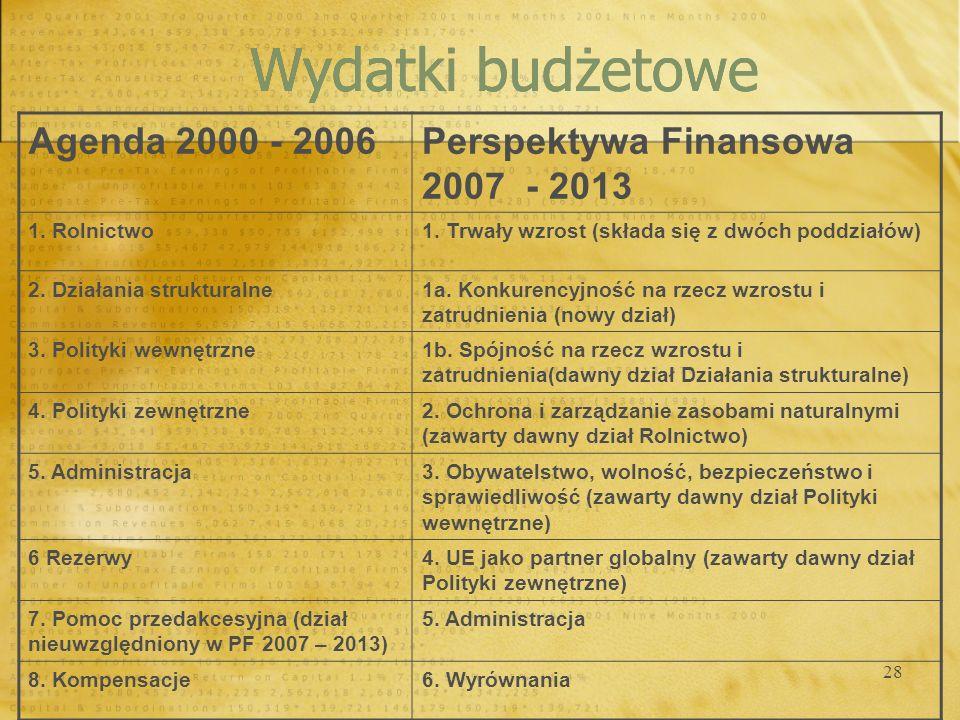 Wydatki budżetowe Agenda 2000 - 2006 Perspektywa Finansowa 2007 - 2013
