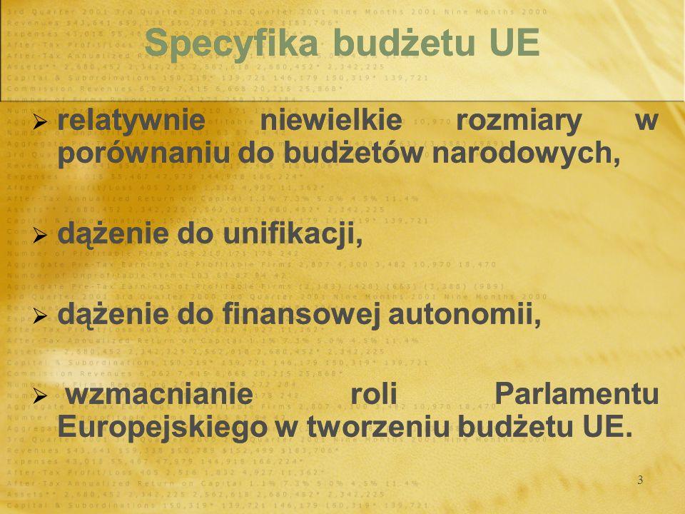 Specyfika budżetu UE relatywnie niewielkie rozmiary w porównaniu do budżetów narodowych, dążenie do unifikacji,