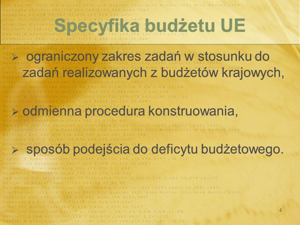 Specyfika budżetu UEograniczony zakres zadań w stosunku do zadań realizowanych z budżetów krajowych,