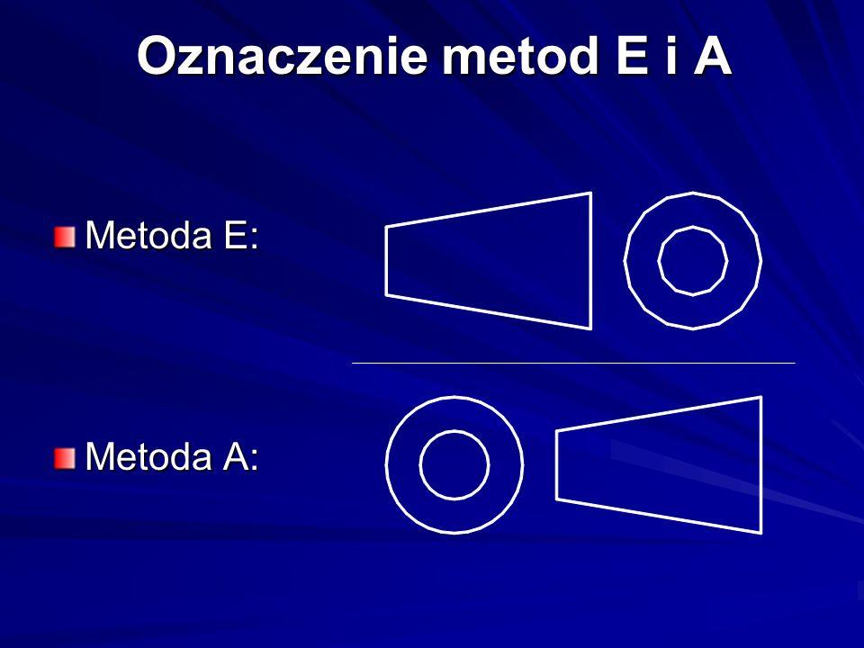 Oznaczenie metod E i A Metoda E: Metoda A: