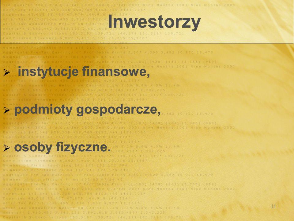 Inwestorzy instytucje finansowe, podmioty gospodarcze, osoby fizyczne.