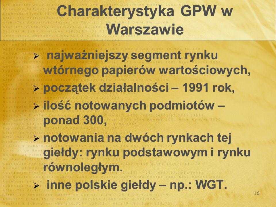 Charakterystyka GPW w Warszawie