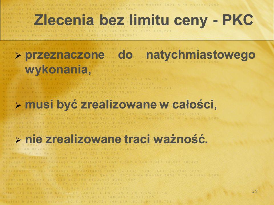 Zlecenia bez limitu ceny - PKC
