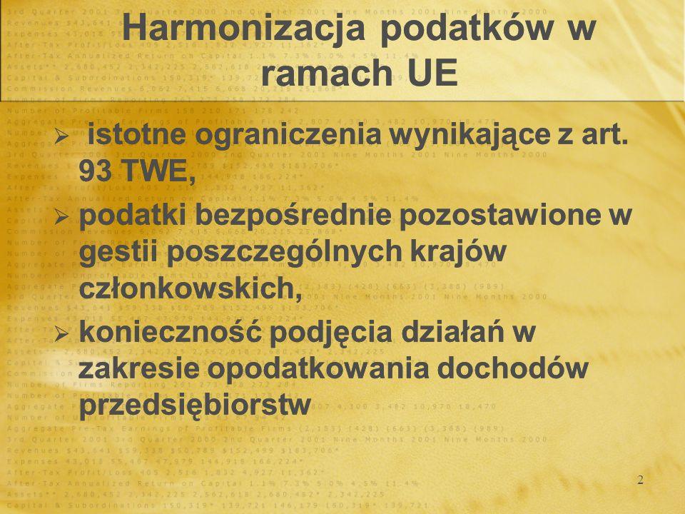 Harmonizacja podatków w ramach UE