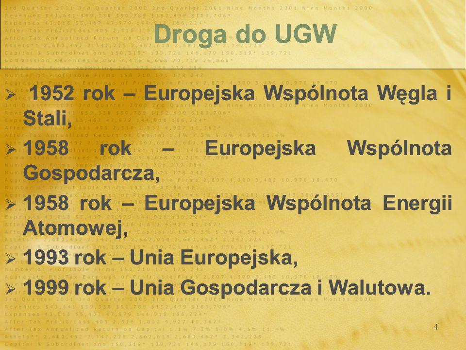 Droga do UGW 1952 rok – Europejska Wspólnota Węgla i Stali,