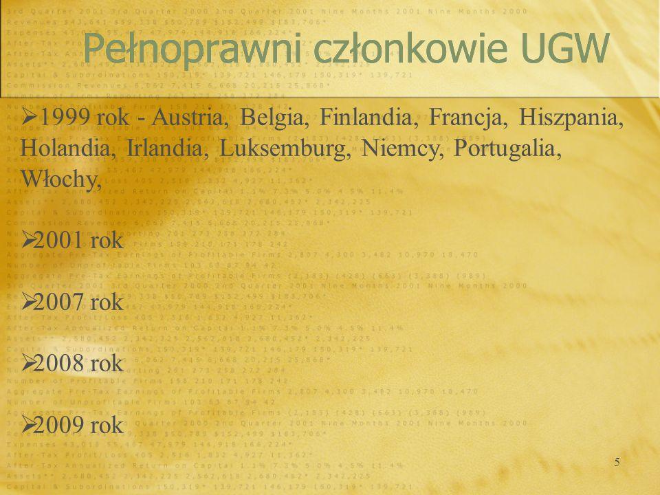 Pełnoprawni członkowie UGW