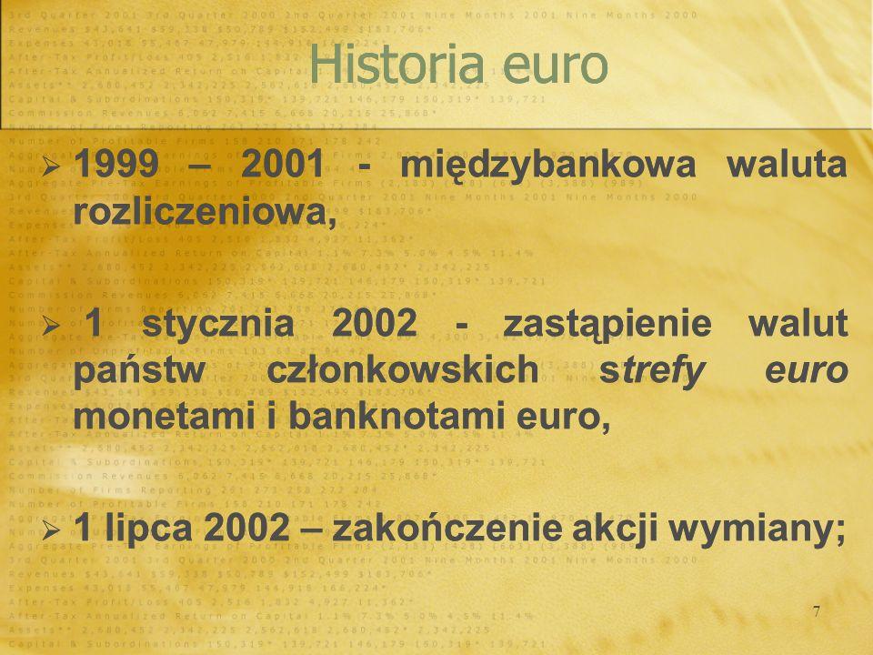 Historia euro 1999 – 2001 - międzybankowa waluta rozliczeniowa,