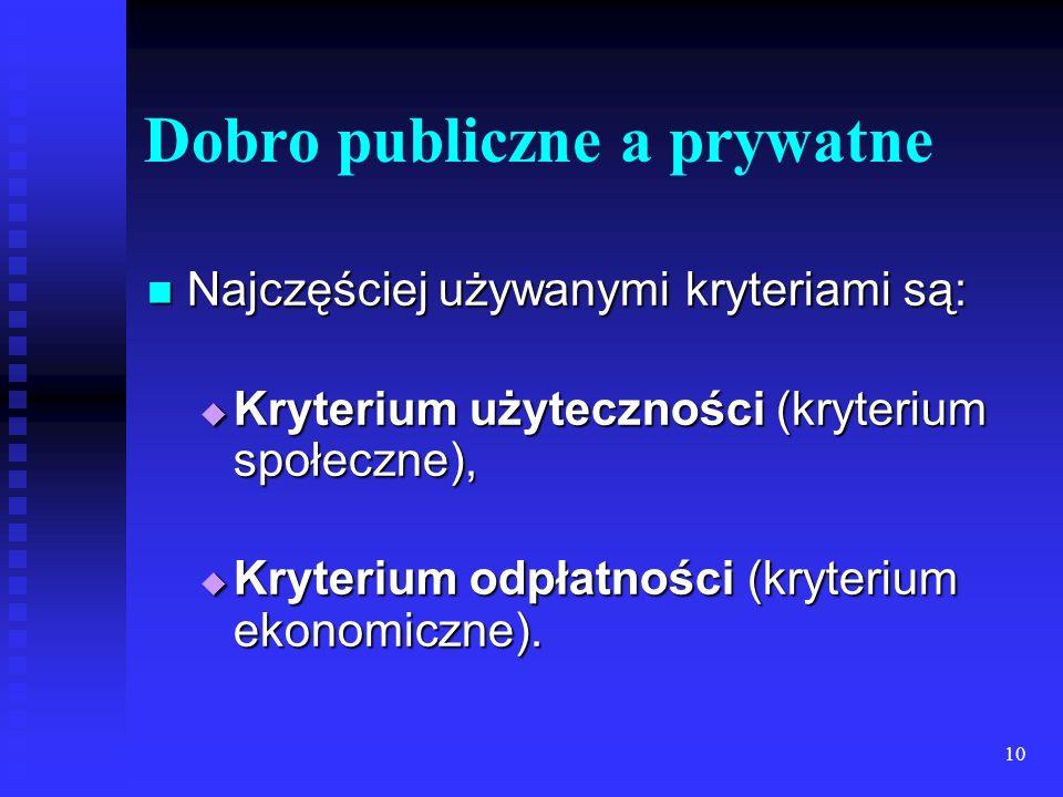Dobro publiczne a prywatne
