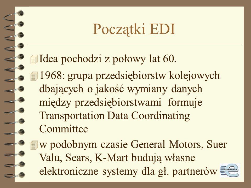 Początki EDI Idea pochodzi z połowy lat 60.