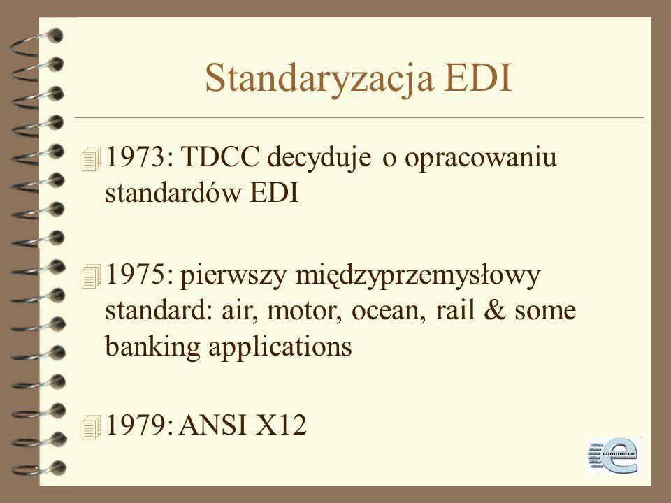 Standaryzacja EDI 1973: TDCC decyduje o opracowaniu standardów EDI
