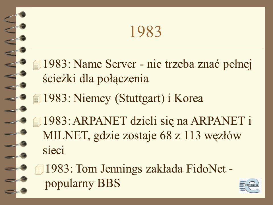 1983 1983: Name Server - nie trzeba znać pełnej ścieżki dla połączenia