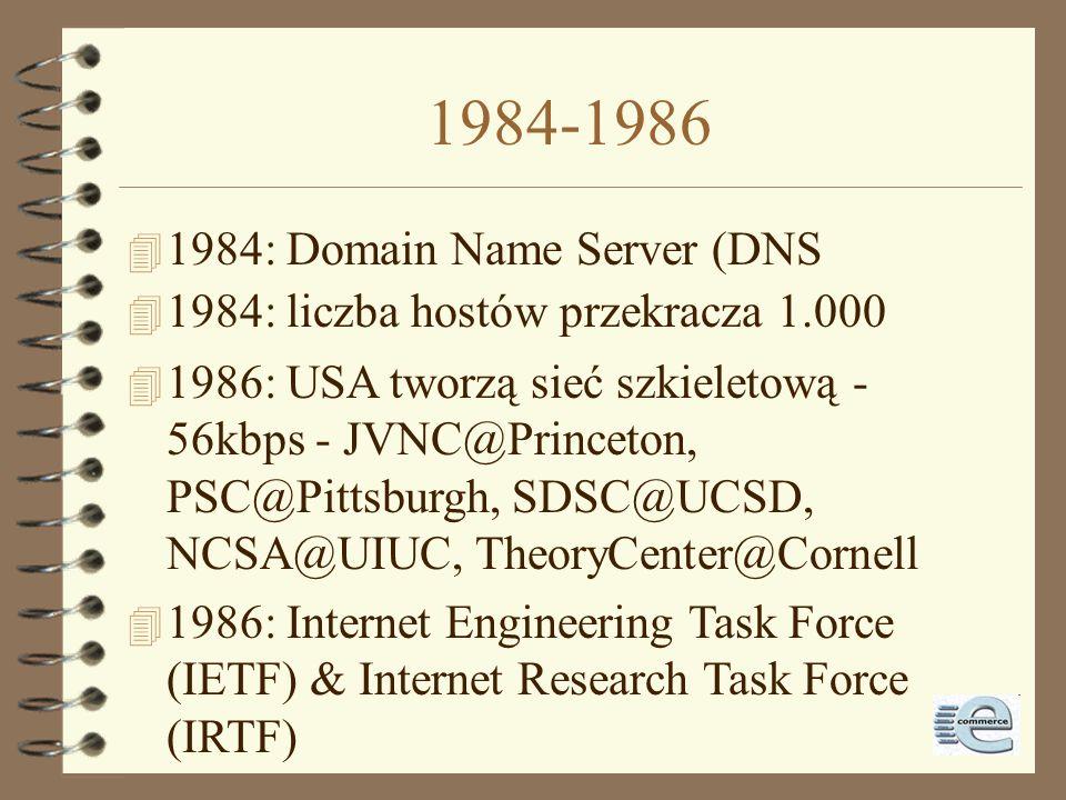 1984-1986 1984: Domain Name Server (DNS