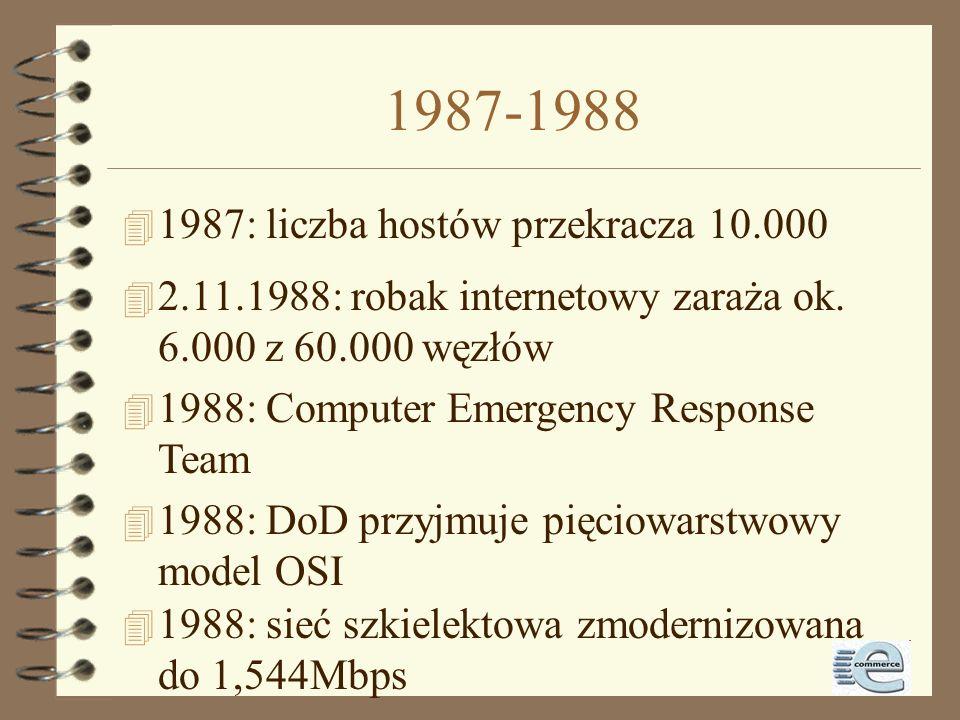 1987-1988 1987: liczba hostów przekracza 10.000