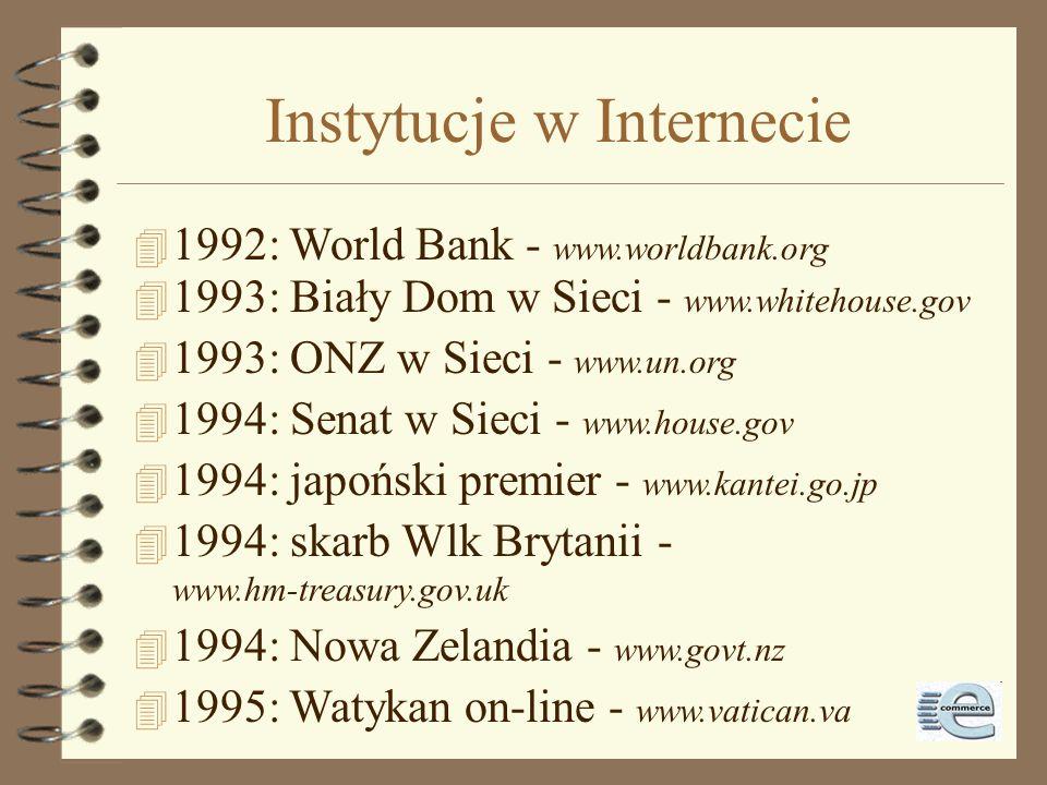 Instytucje w Internecie