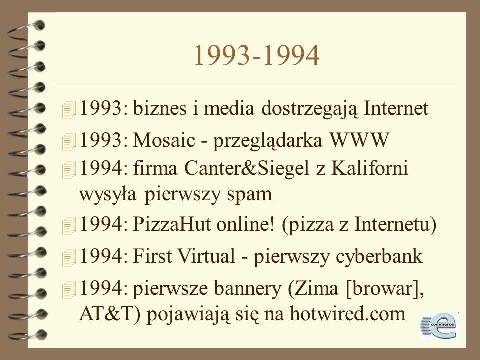 1993-1994 1993: biznes i media dostrzegają Internet