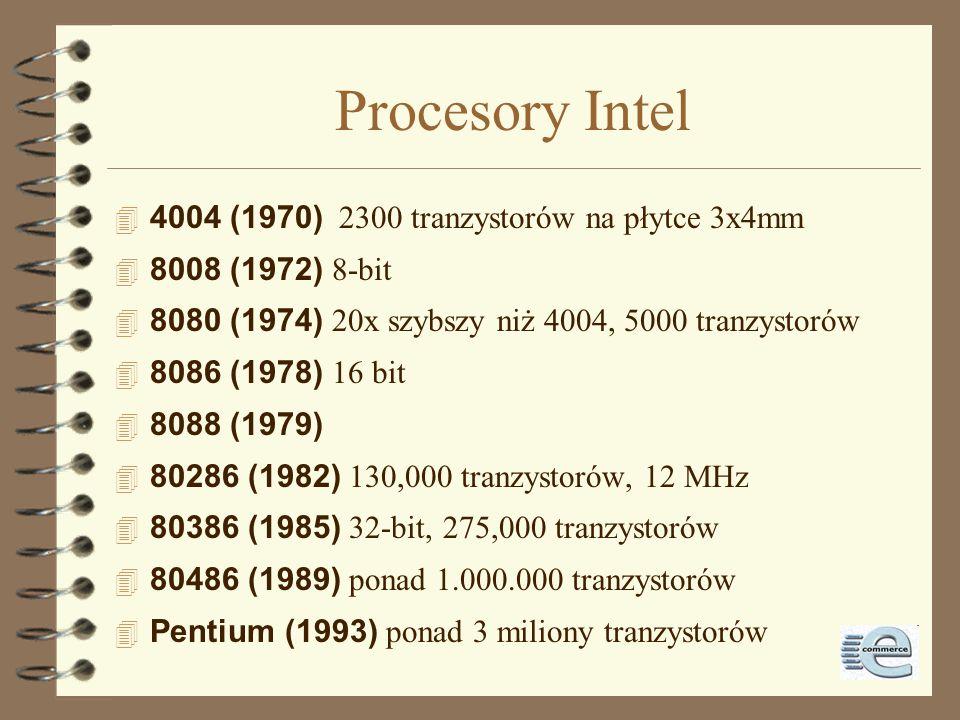 Procesory Intel 4004 (1970) 2300 tranzystorów na płytce 3x4mm