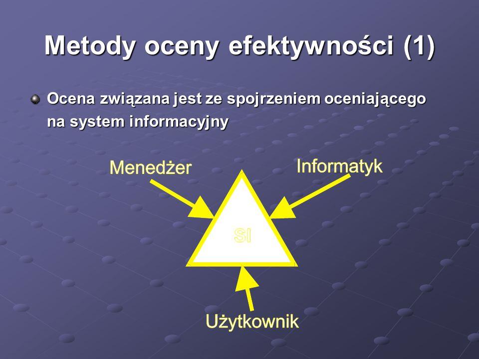 Metody oceny efektywności (1)